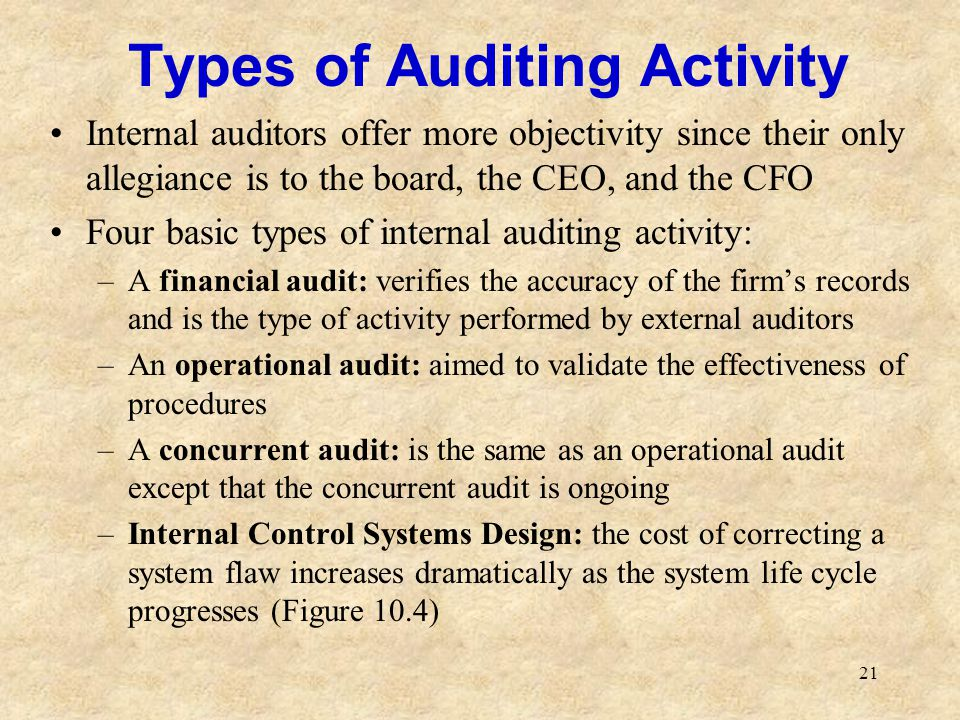 Types of Auditing Activity