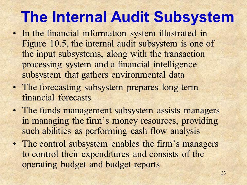The Internal Audit Subsystem