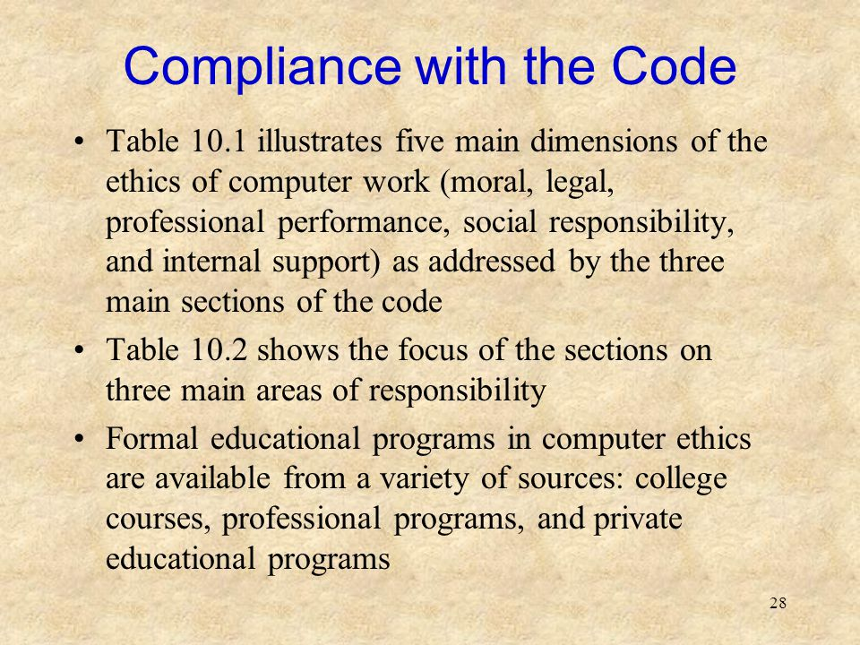 Compliance with the Code
