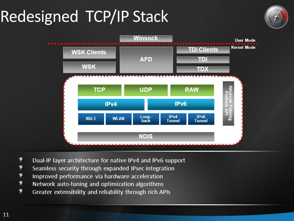 Redesigned TCP/IP Stack