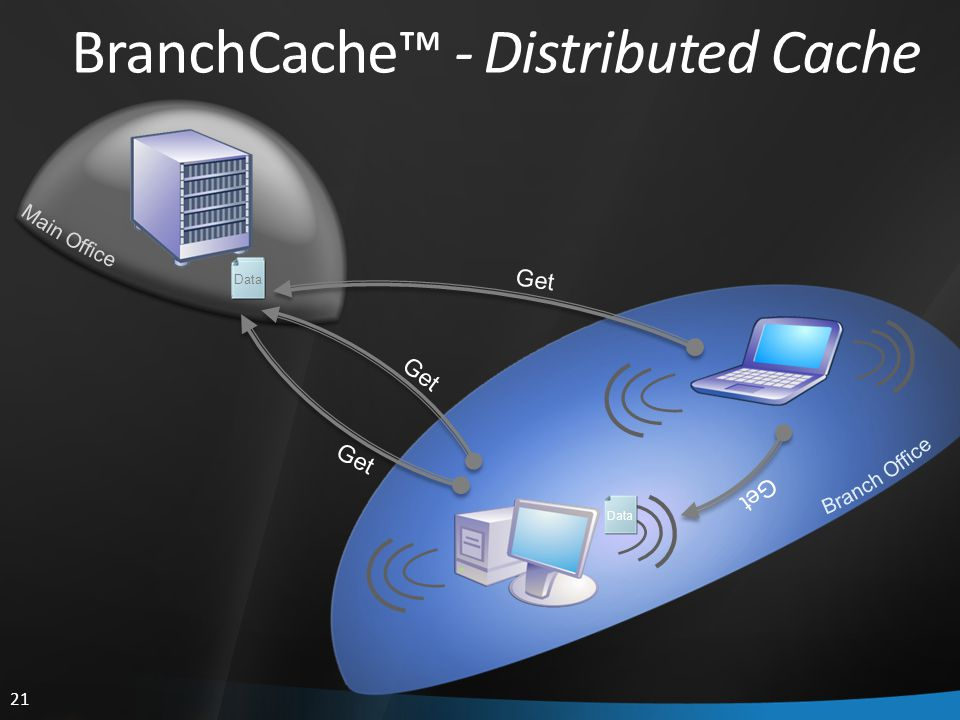 BranchCache™ - Distributed Cache
