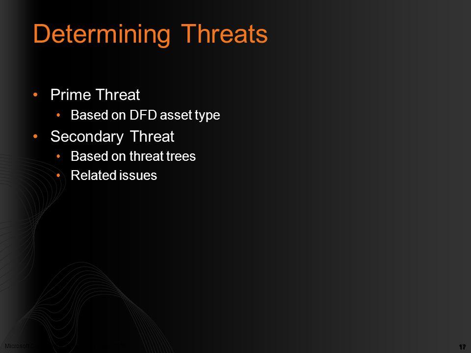 Determining Threats Prime Threat Secondary Threat
