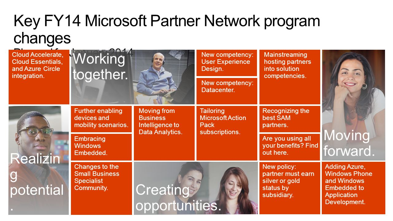 Key FY14 Microsoft Partner Network program changes Planned for January 2014