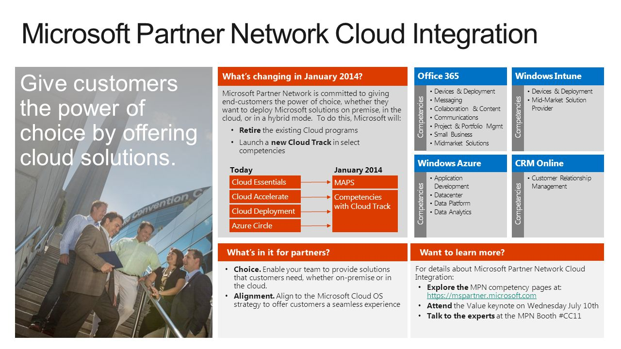 Microsoft Partner Network Cloud Integration