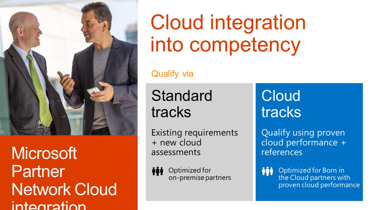 Cloud integration into competency