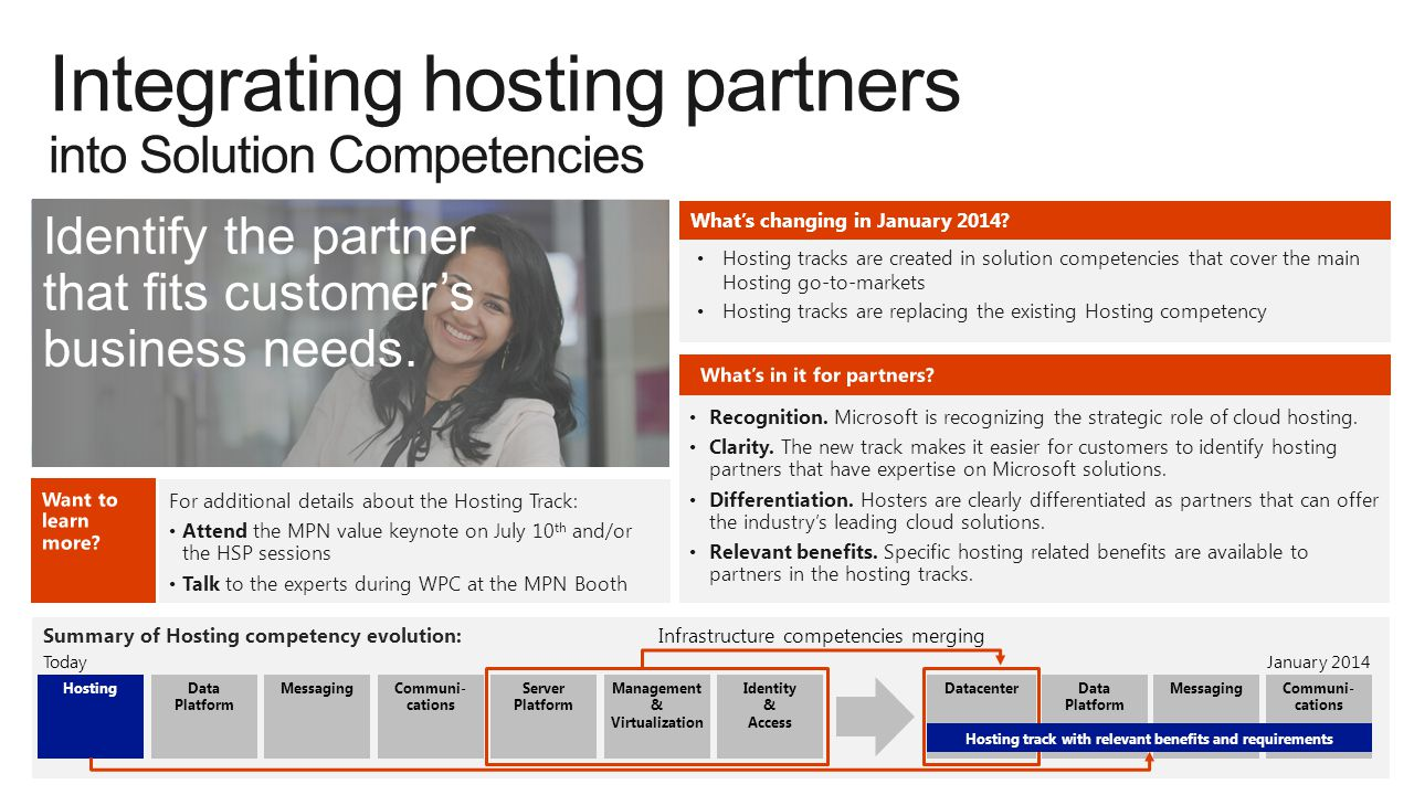 Integrating hosting partners into Solution Competencies