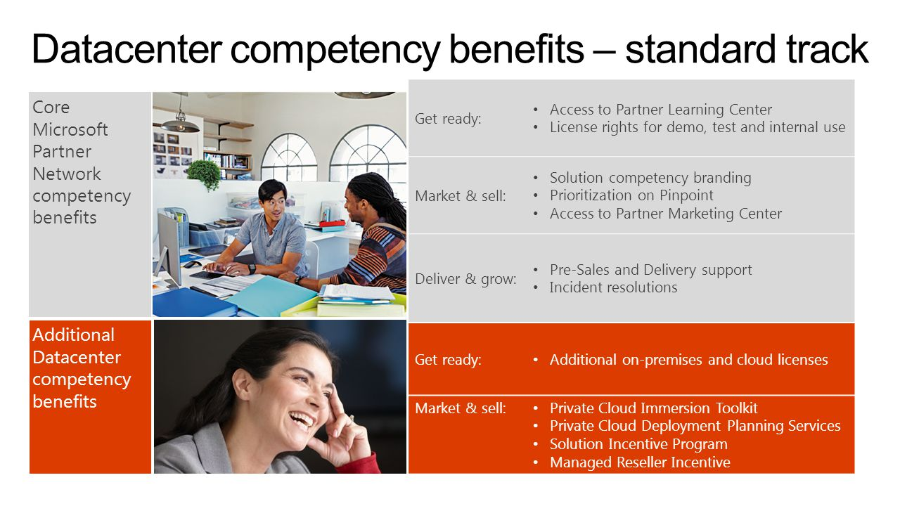 Datacenter competency benefits – standard track
