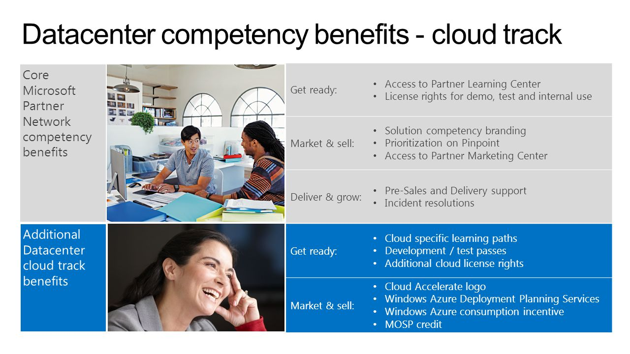 Datacenter competency benefits - cloud track