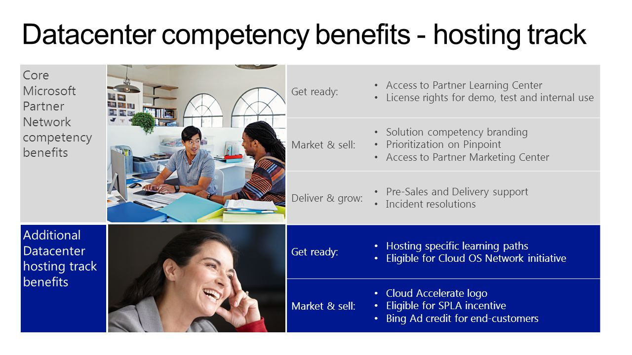 Datacenter competency benefits - hosting track