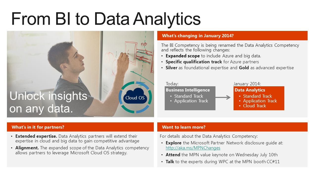 From BI to Data Analytics