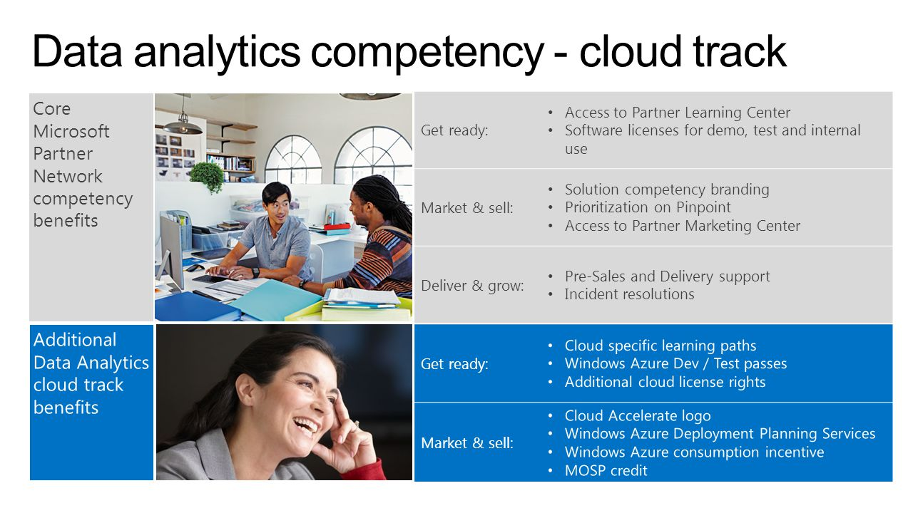 Data analytics competency - cloud track