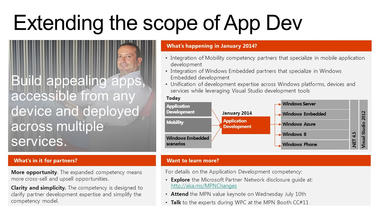 Extending the scope of App Dev