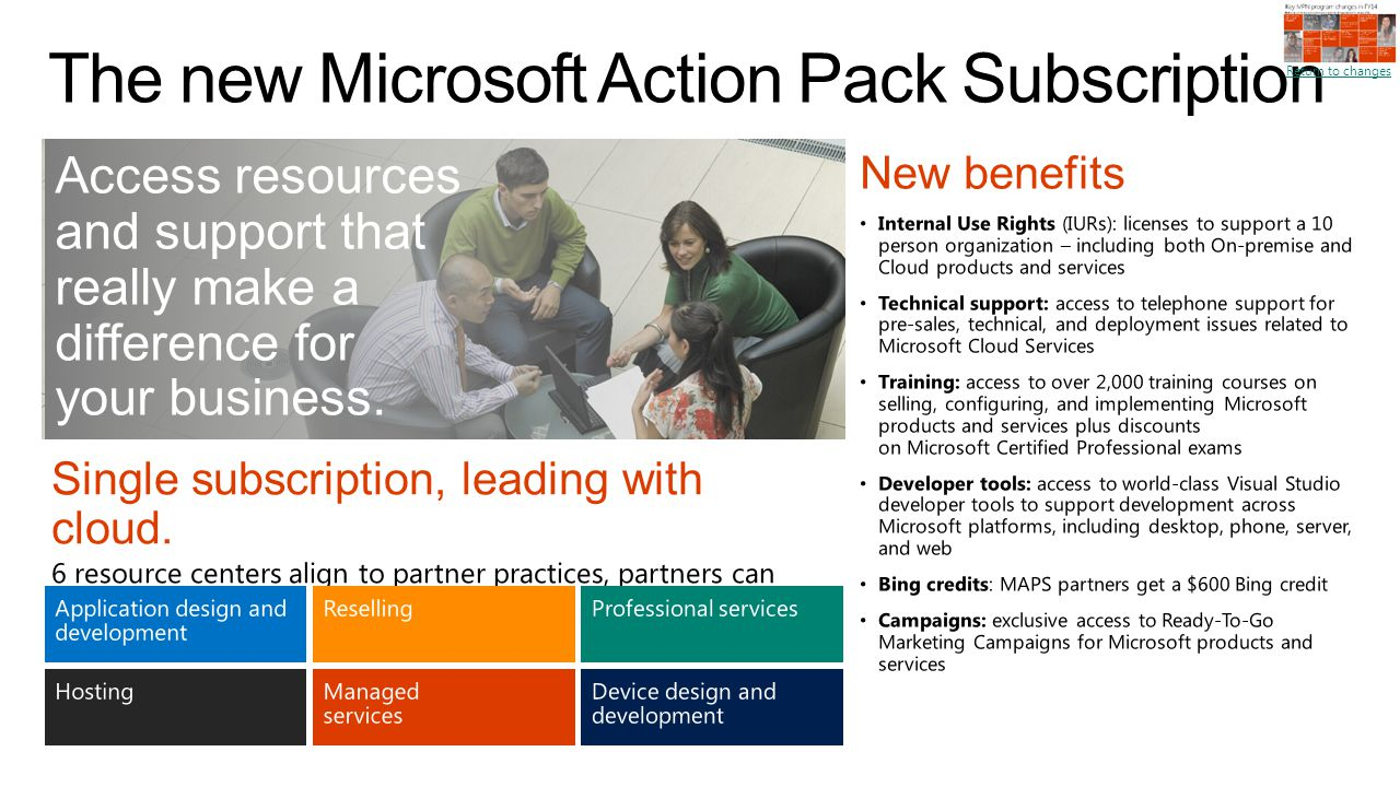 The new Microsoft Action Pack Subscription