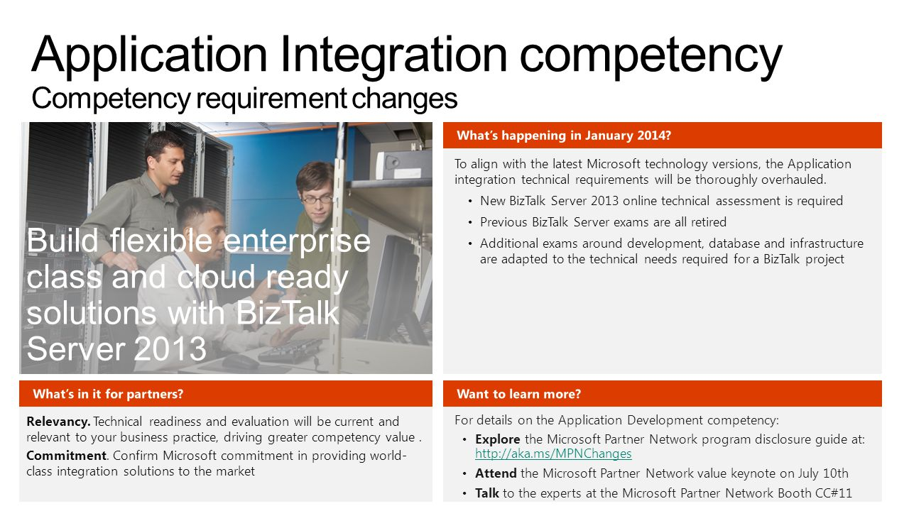 Application Integration competency Competency requirement changes