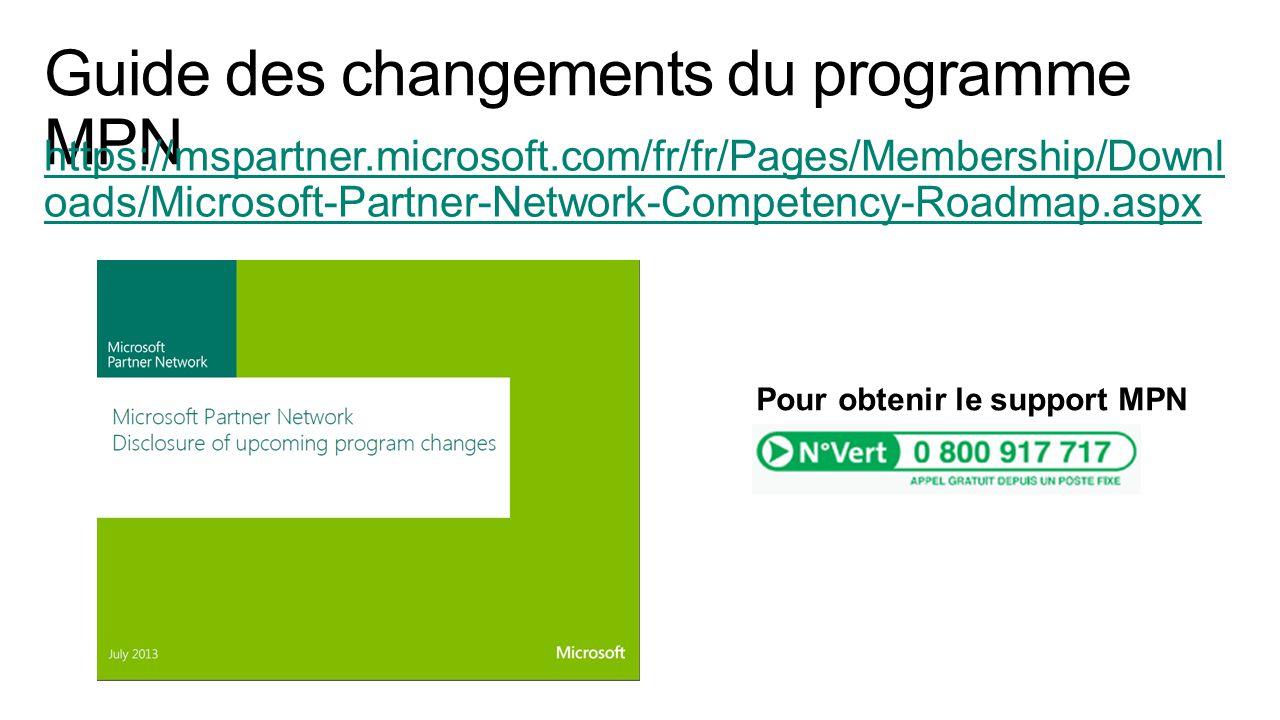 Guide des changements du programme MPN