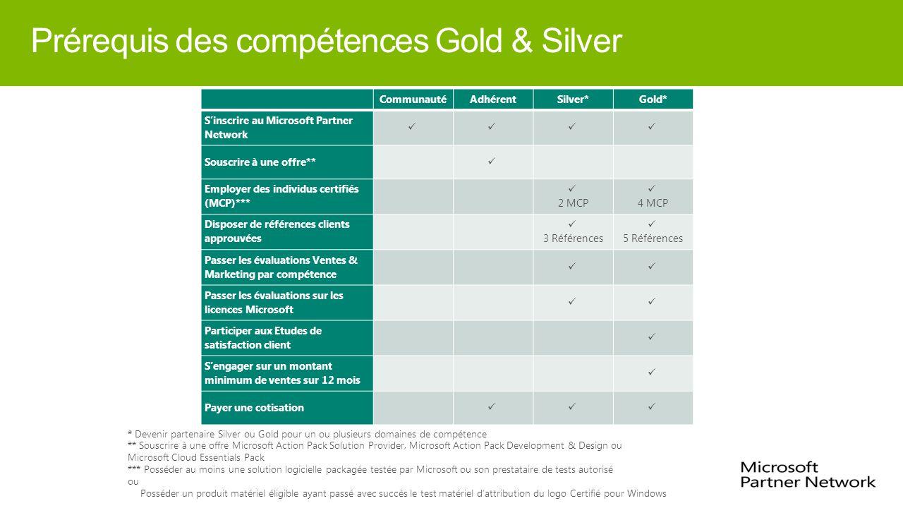 Prérequis des compétences Gold & Silver