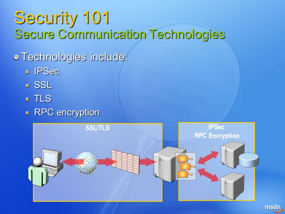 Security 101 Secure Communication Technologies