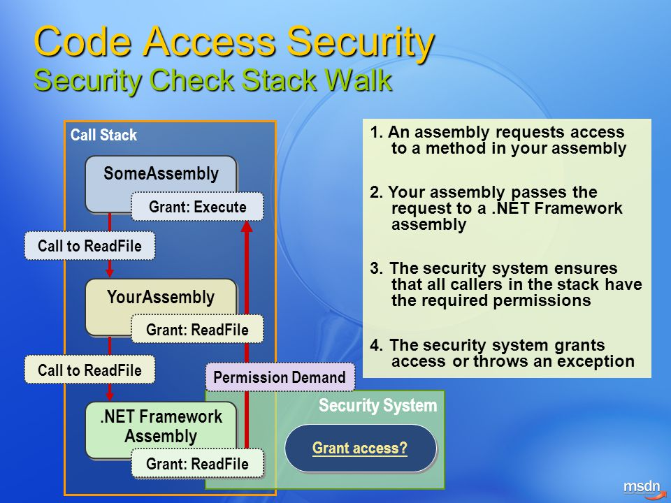 Code Access Security Security Check Stack Walk