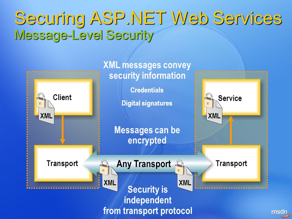Securing ASP.NET Web Services Message-Level Security