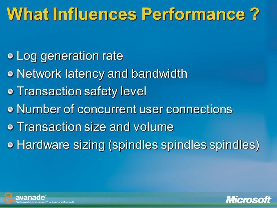 What Influences Performance
