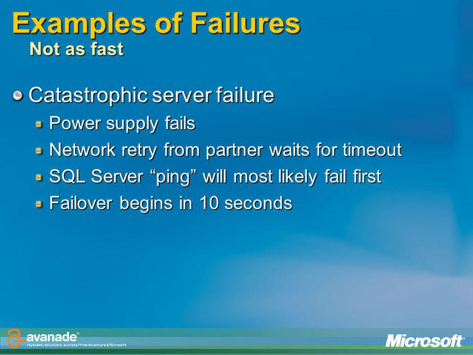 Examples of Failures Not as fast