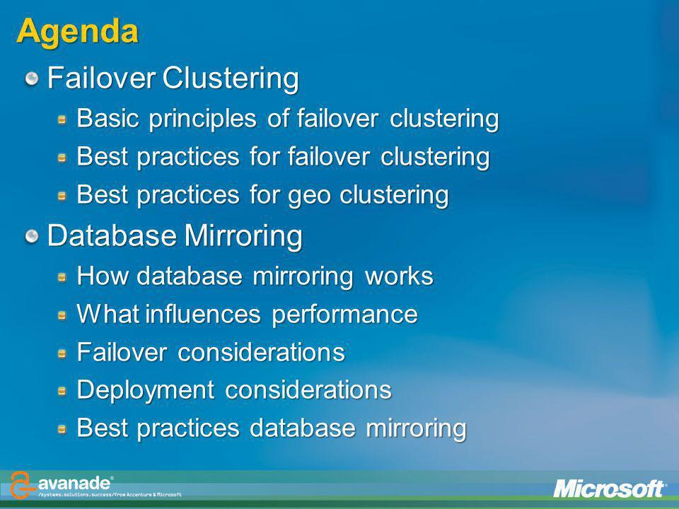 Agenda Failover Clustering Database Mirroring