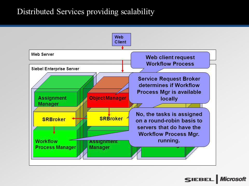 Distributed Services providing scalability