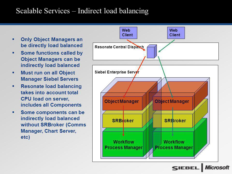 Scalable Services – Indirect load balancing