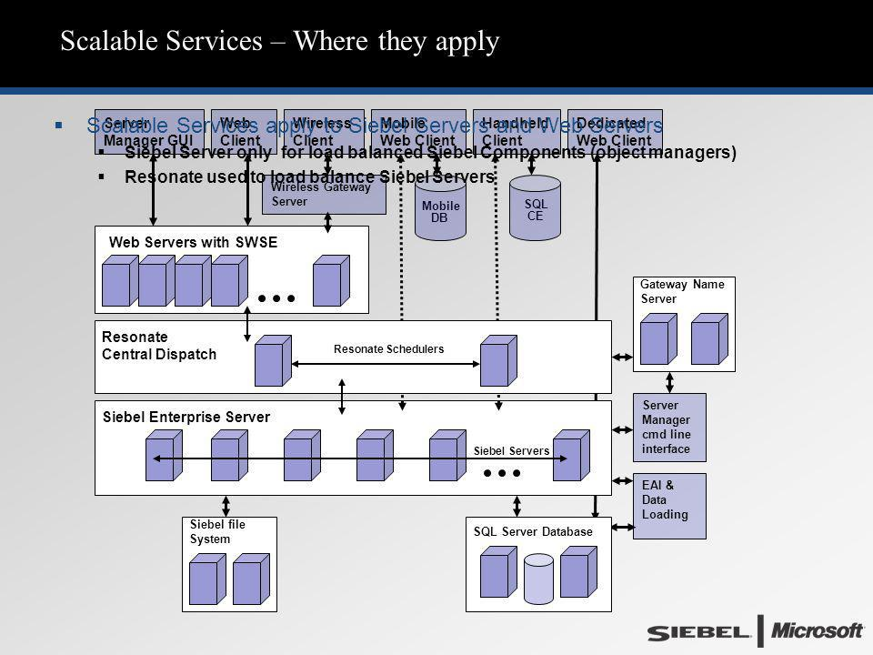 Scalable Services – Where they apply