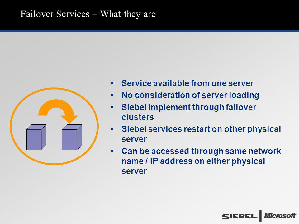 Failover Services – What they are