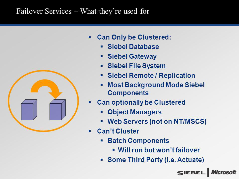 Failover Services – What they're used for