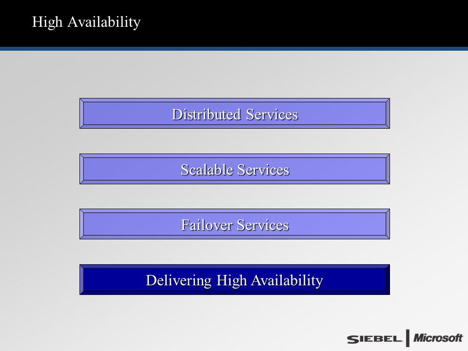 Delivering High Availability
