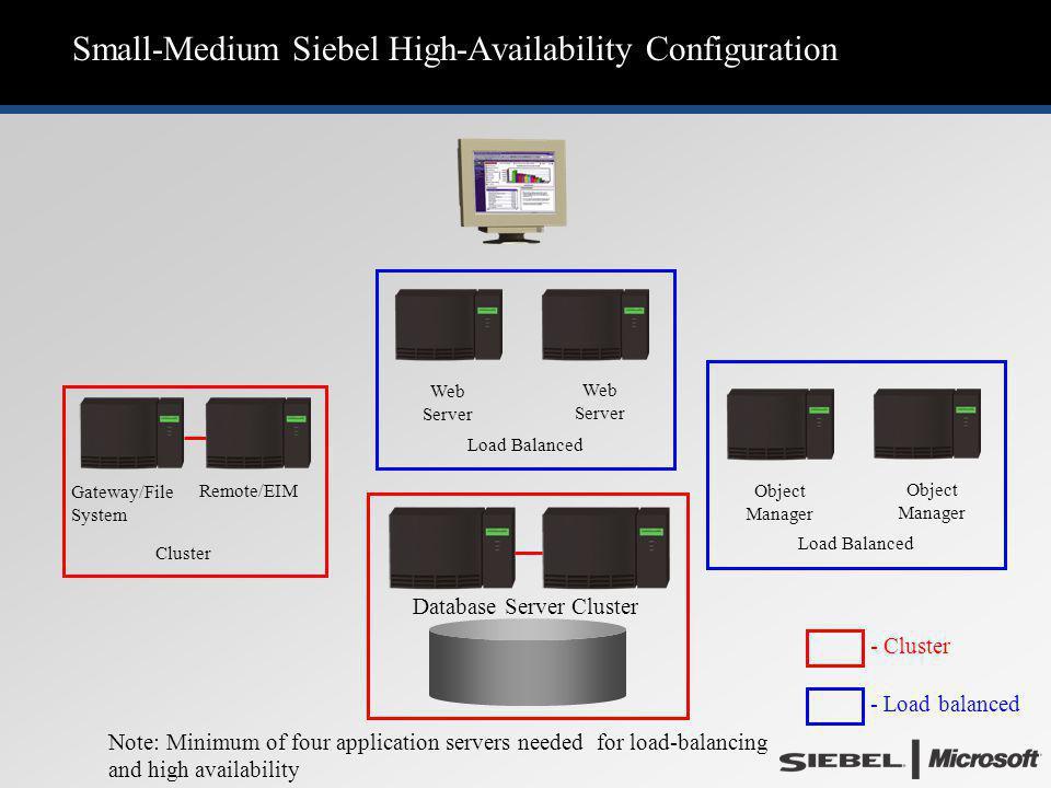 Small-Medium Siebel High-Availability Configuration