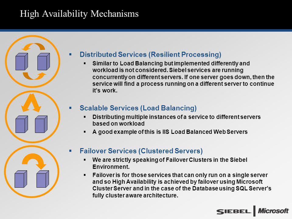 High Availability Mechanisms