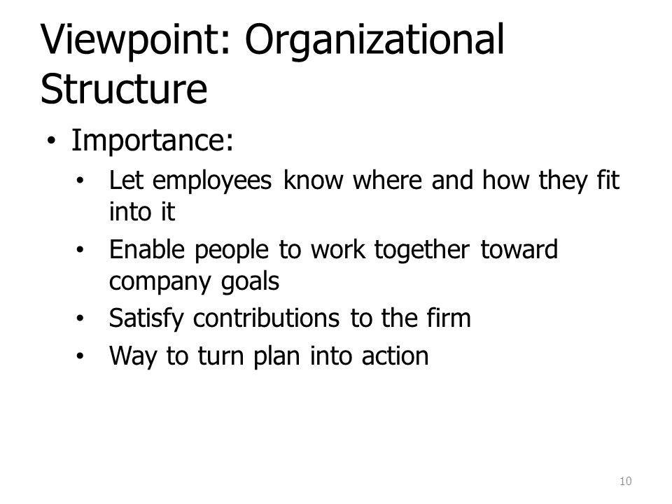 Viewpoint: Organizational Structure