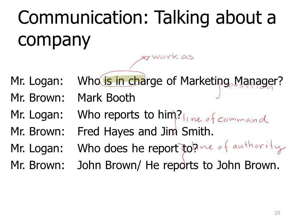 Communication: Talking about a company
