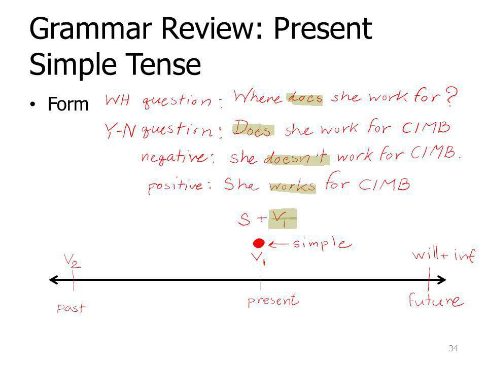 Grammar Review: Present Simple Tense