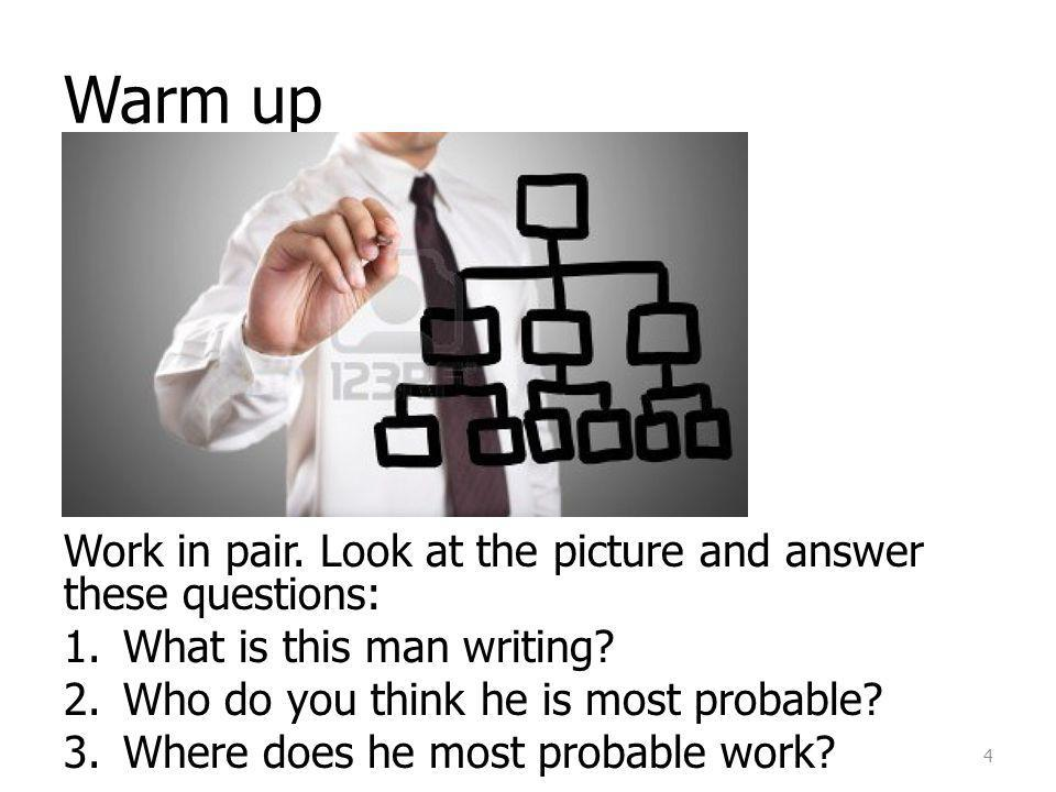 Warm up Work in pair. Look at the picture and answer these questions: