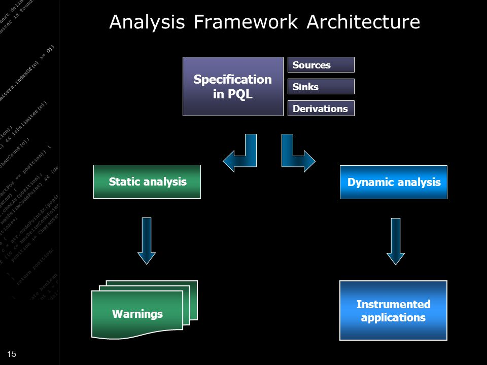 Analysis Framework Architecture