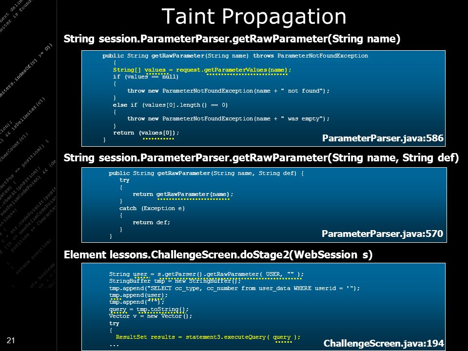 Taint Propagation String session.ParameterParser.getRawParameter(String name)