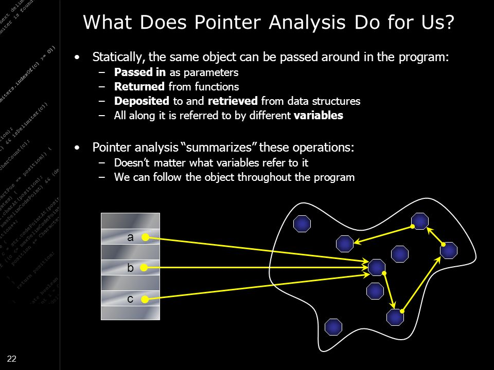 What Does Pointer Analysis Do for Us