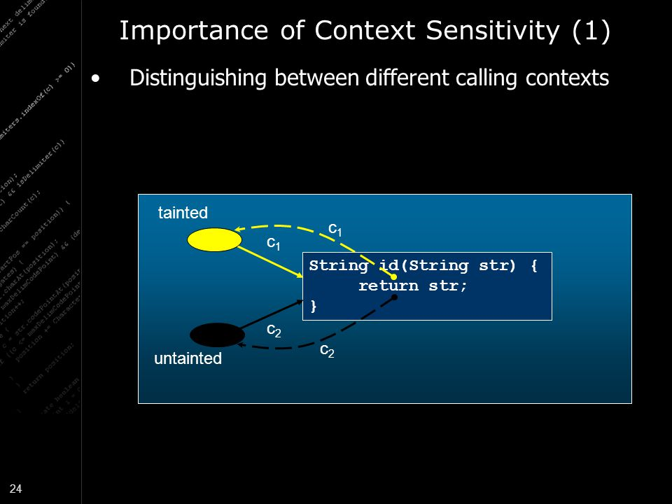 Importance of Context Sensitivity (1)