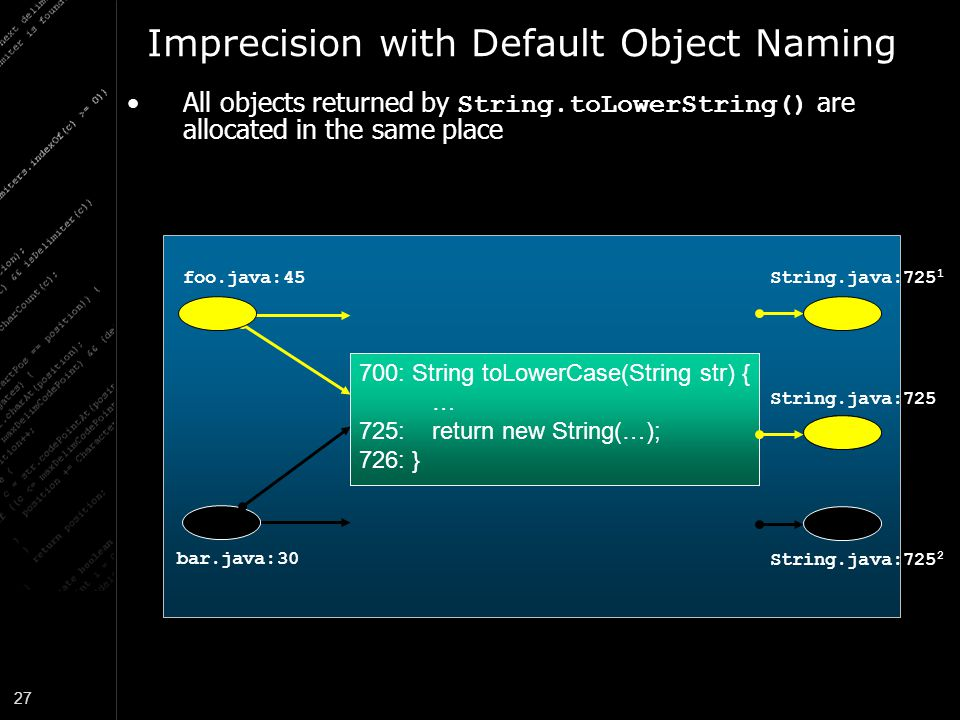 Imprecision with Default Object Naming