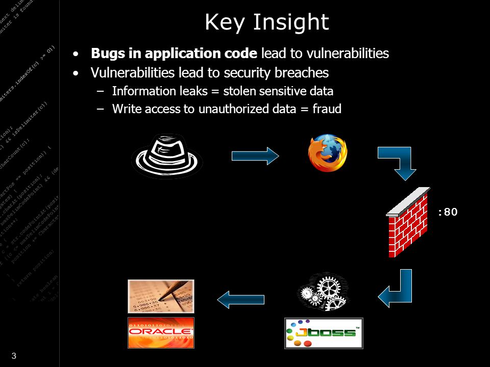 Key Insight Bugs in application code lead to vulnerabilities
