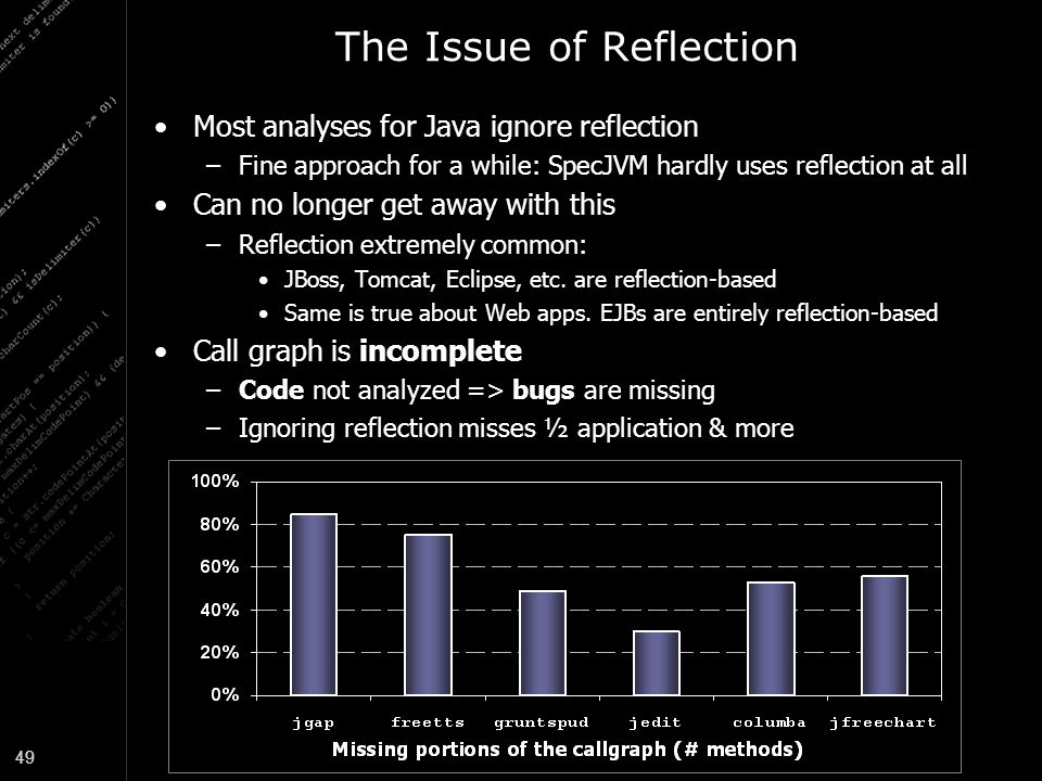 The Issue of Reflection