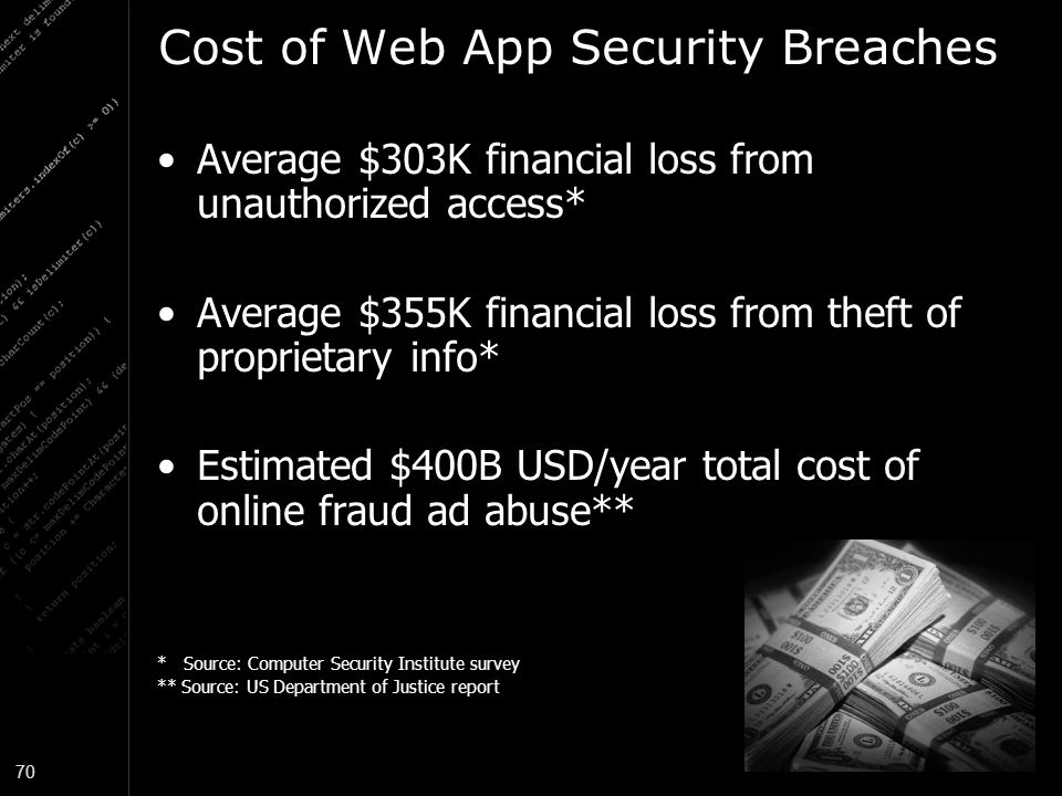 Cost of Web App Security Breaches
