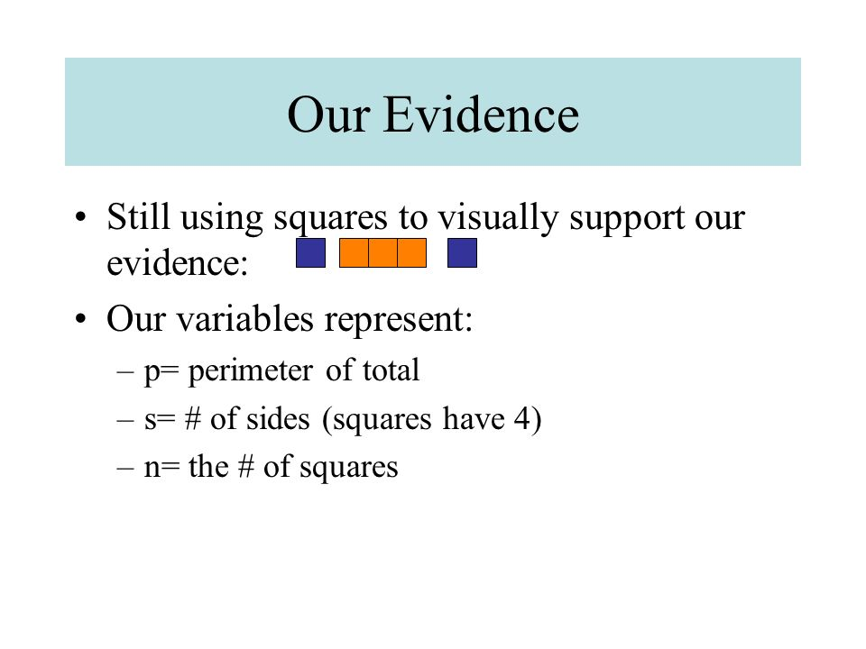 Our Evidence Still using squares to visually support our evidence:
