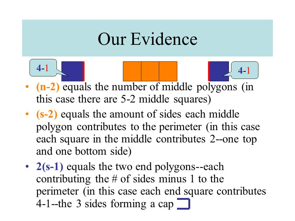 Our Evidence 4-1. 4-1. (n-2) equals the number of middle polygons (in this case there are 5-2 middle squares)
