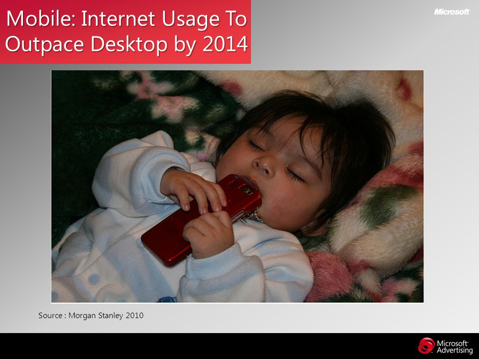 Mobile: Internet Usage To