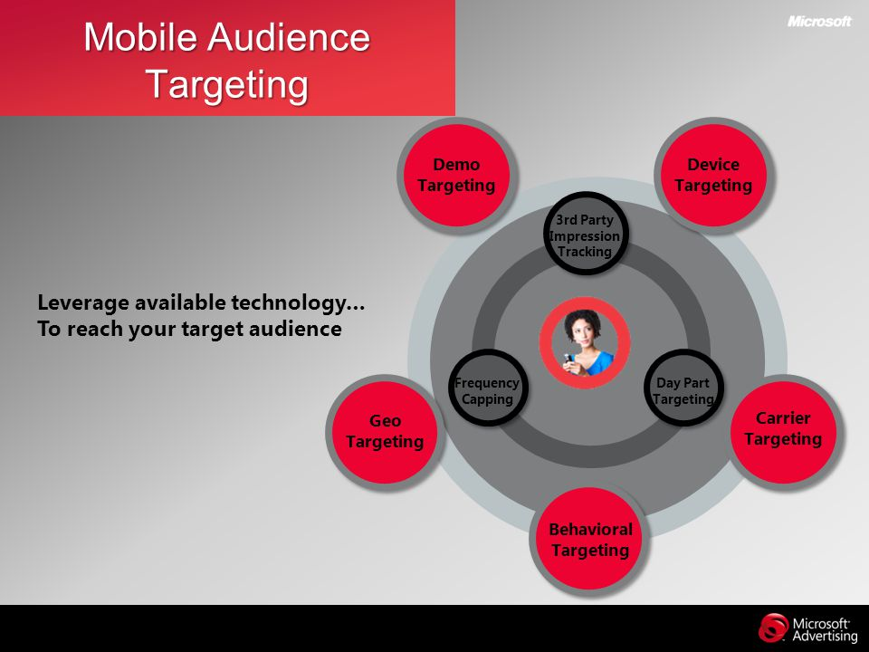 Mobile Audience Targeting